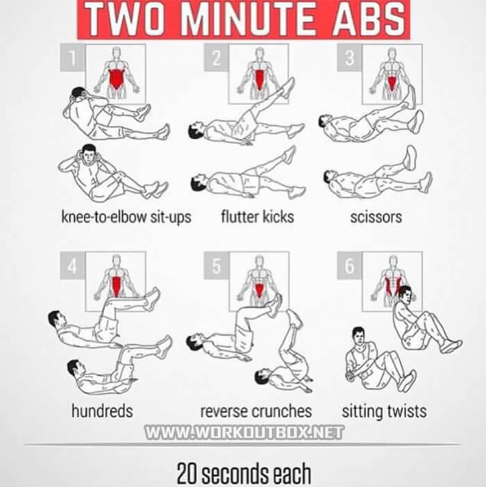 Two Minute Abs Workout - Healthy Fitness Sixpack Training Shred