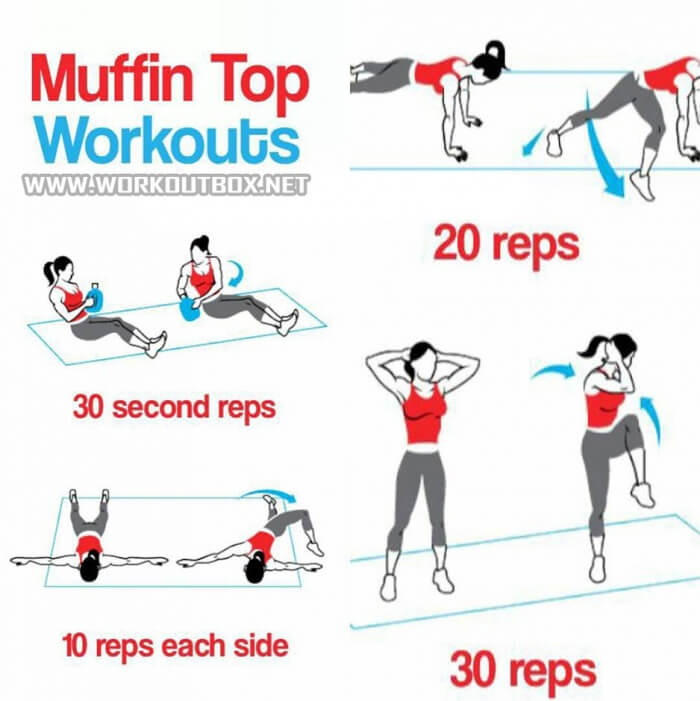 Muffin Top Workout - Healthy Fitness Training Plan Tips Life Abs
