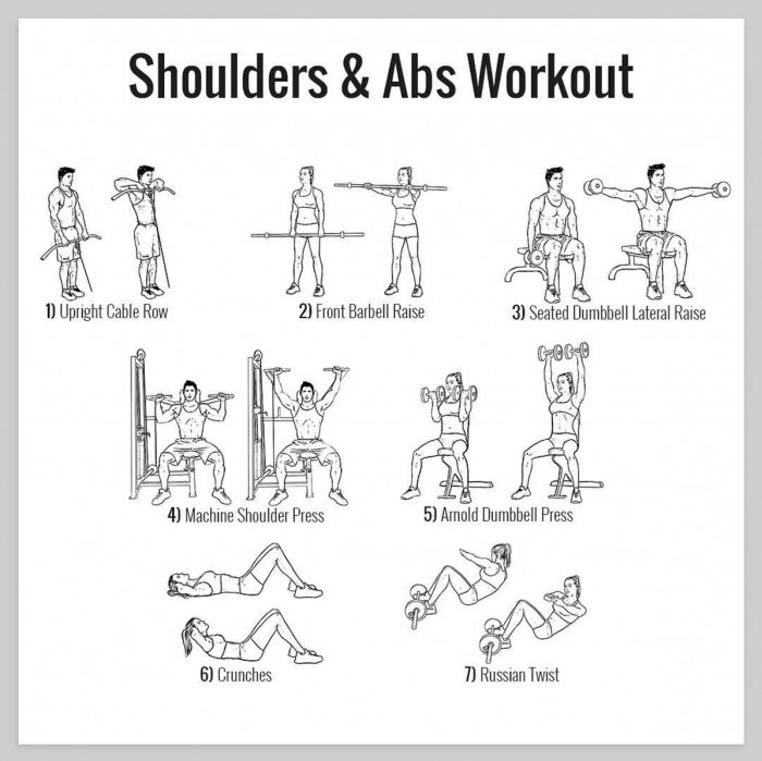 Shoulders & Abs Workout ! A Quick Training For Healthy Fit Body